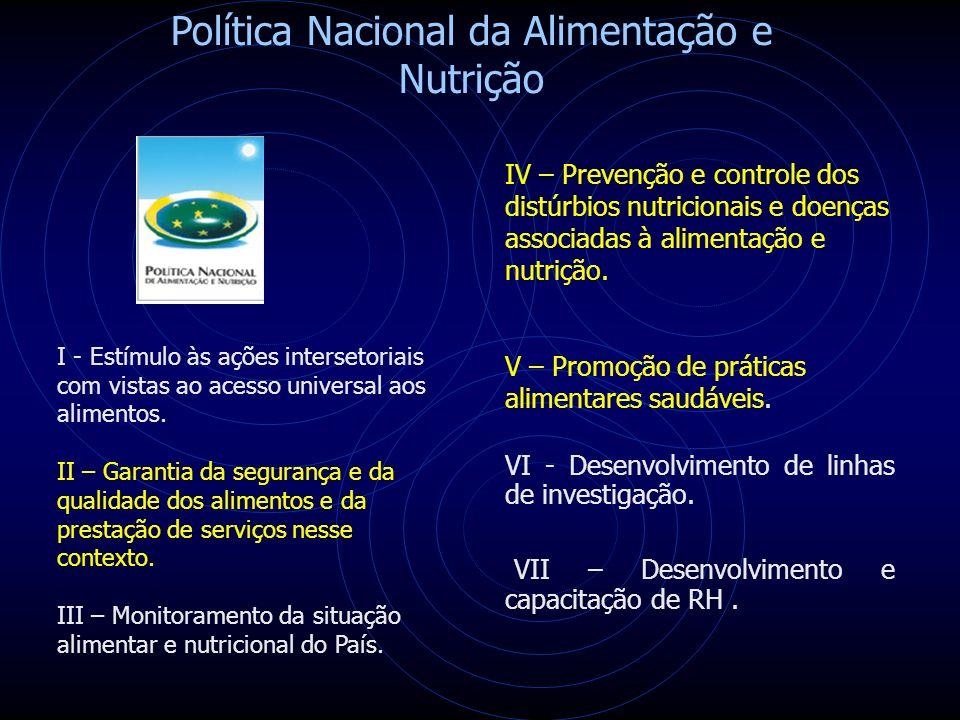 Política Nacional da Alimentação e Nutrição