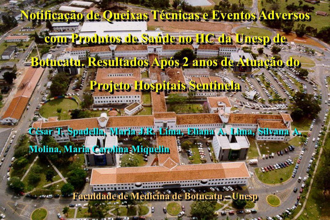 Faculdade de Medicina de Botucatu – Unesp