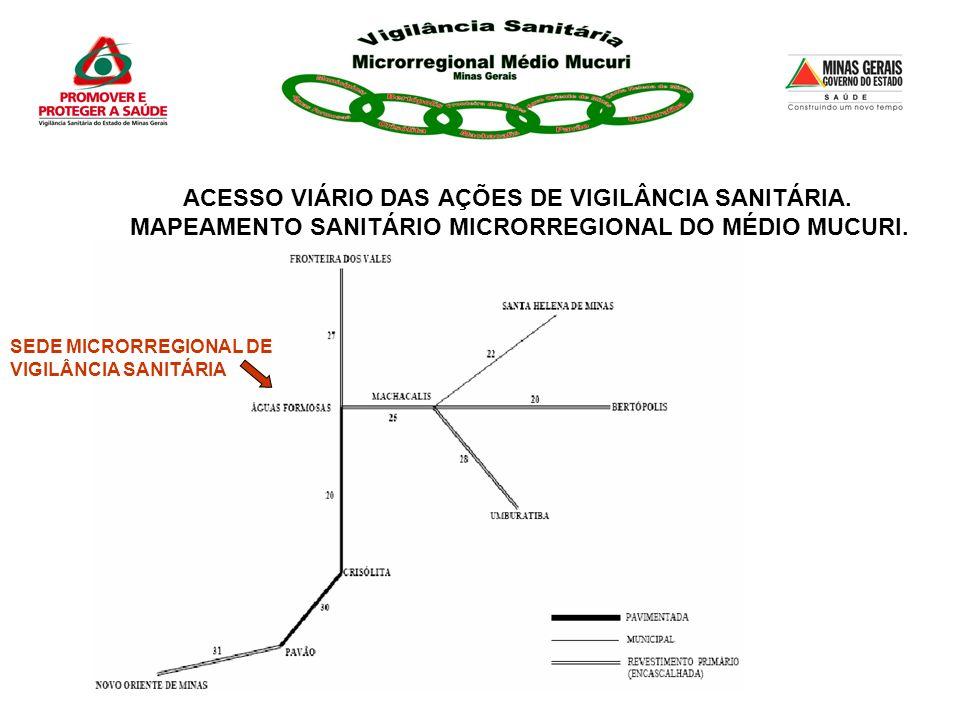 ACESSO VIÁRIO DAS AÇÕES DE VIGILÂNCIA SANITÁRIA