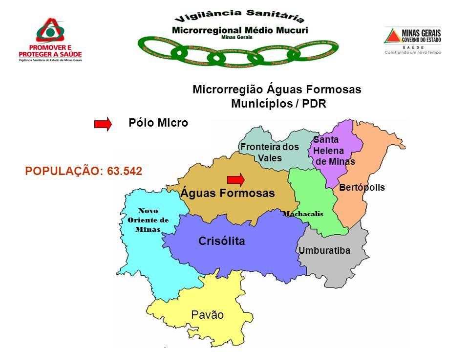 Microrregião Águas Formosas
