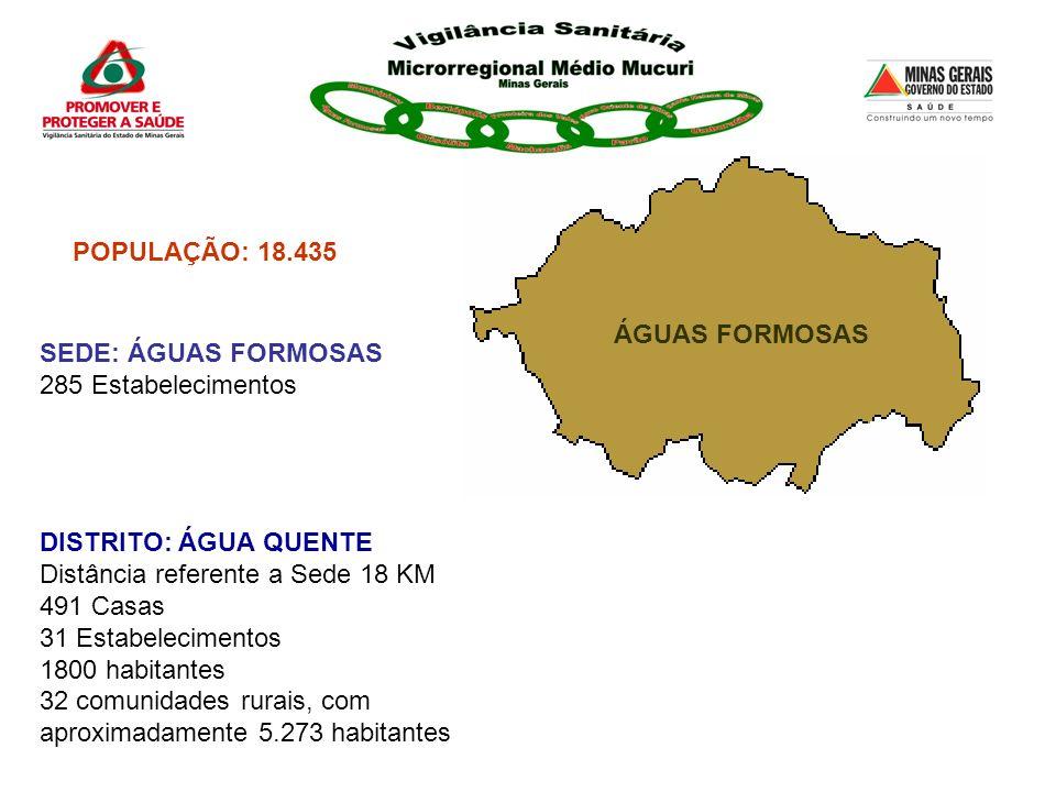 POPULAÇÃO: 18.435 ÁGUAS FORMOSAS. SEDE: ÁGUAS FORMOSAS. 285 Estabelecimentos. DISTRITO: ÁGUA QUENTE.