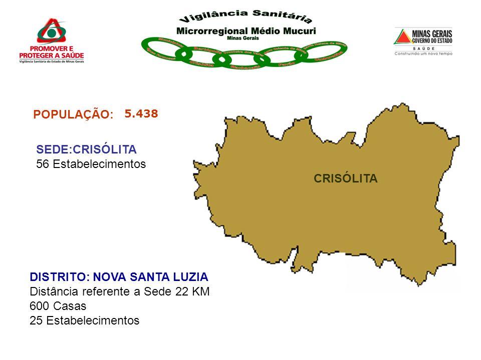 DISTRITO: NOVA SANTA LUZIA Distância referente a Sede 22 KM 600 Casas