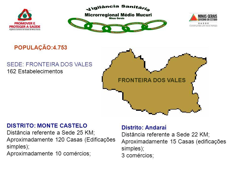 POPULAÇÃO:4.753 SEDE: FRONTEIRA DOS VALES. 162 Estabelecimentos. ÁGUAS FORMOSAS. FRONTEIRA DOS VALES.