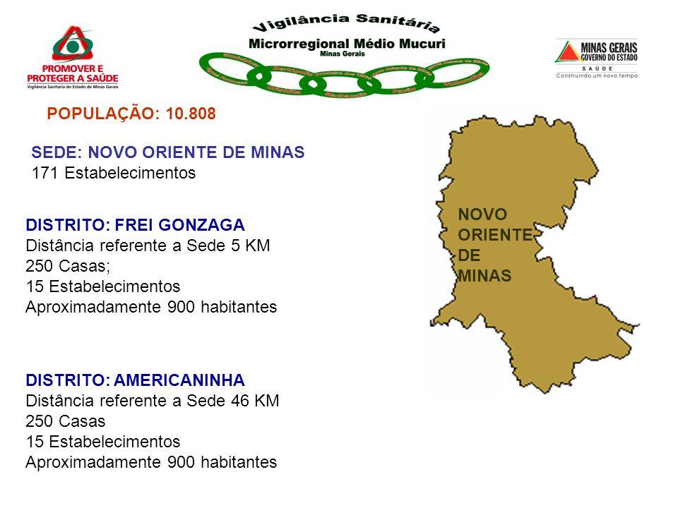 POPULAÇÃO: 10.808 SEDE: NOVO ORIENTE DE MINAS. 171 Estabelecimentos. NOVO. ORIENTE. DE. MINAS.