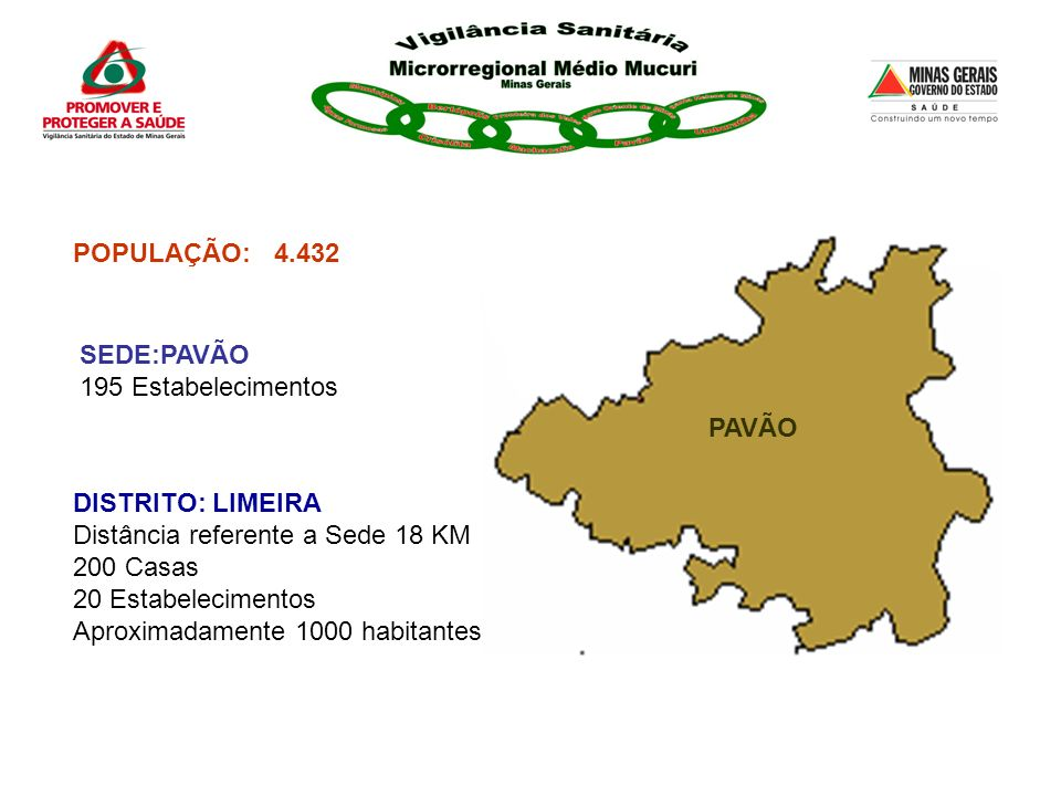 POPULAÇÃO: 4.432. SEDE:PAVÃO. 195 Estabelecimentos. PAVÃO. DISTRITO: LIMEIRA. Distância referente a Sede 18 KM.