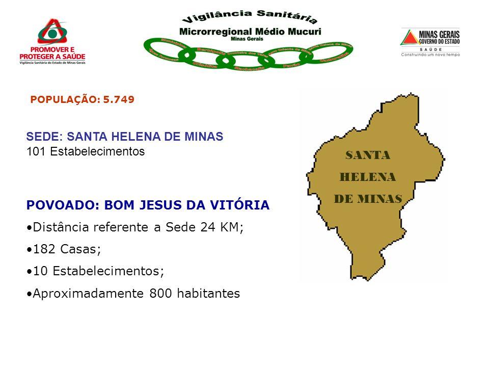 SEDE: SANTA HELENA DE MINAS 101 Estabelecimentos SANTA HELENA DE MINAS