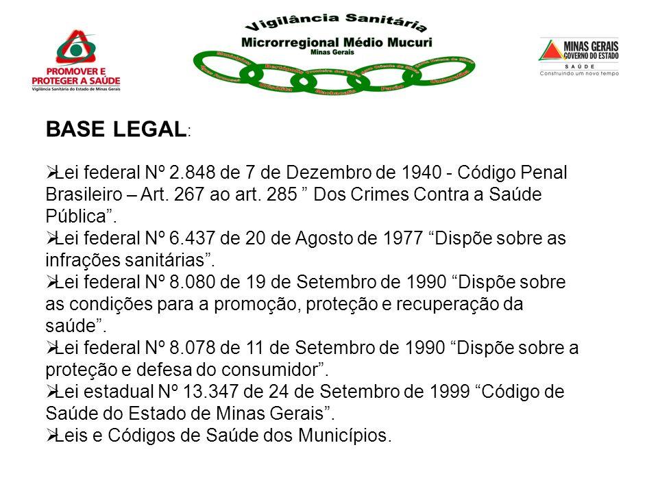 BASE LEGAL: Lei federal Nº 2.848 de 7 de Dezembro de 1940 - Código Penal Brasileiro – Art. 267 ao art. 285 Dos Crimes Contra a Saúde Pública .