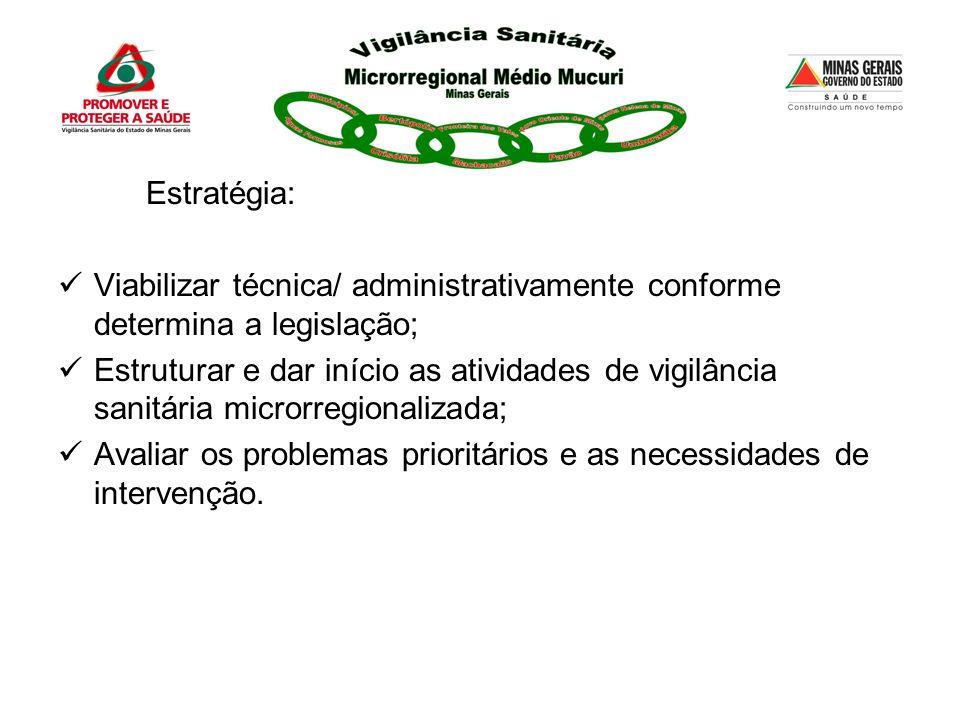 Estratégia: Viabilizar técnica/ administrativamente conforme determina a legislação;