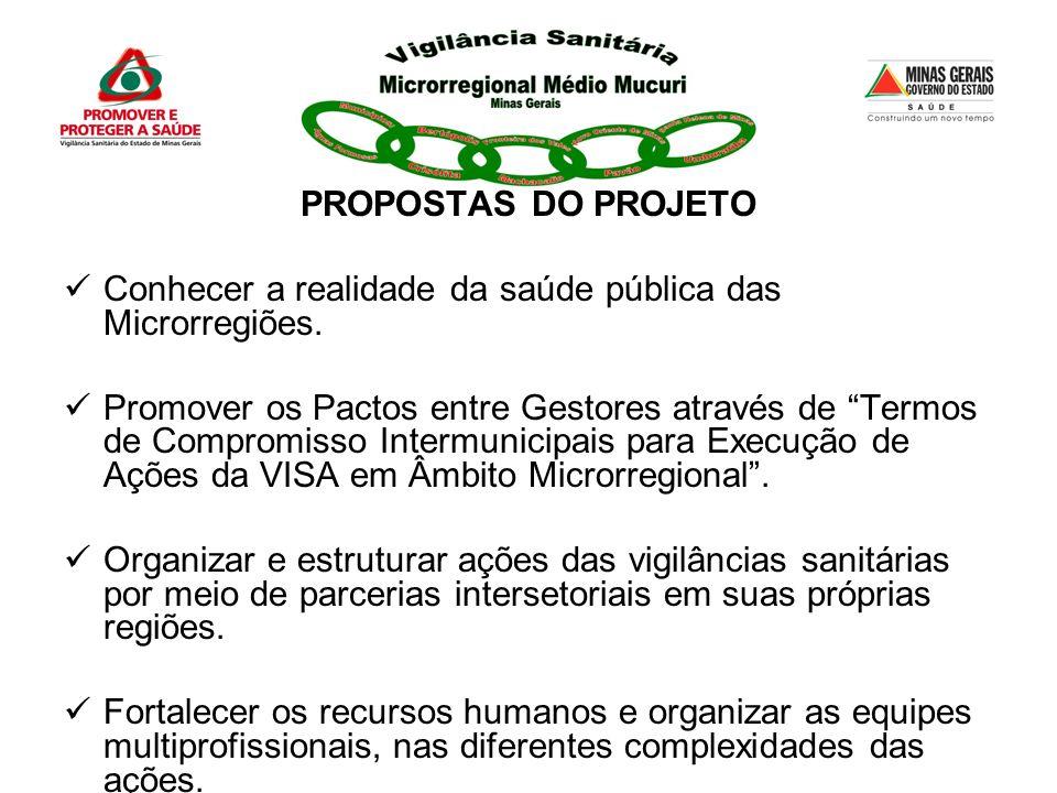 PROPOSTAS DO PROJETO Conhecer a realidade da saúde pública das Microrregiões.