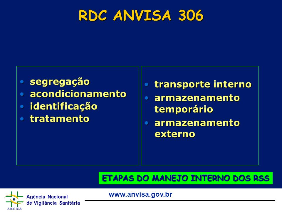 ETAPAS DO MANEJO INTERNO DOS RSS
