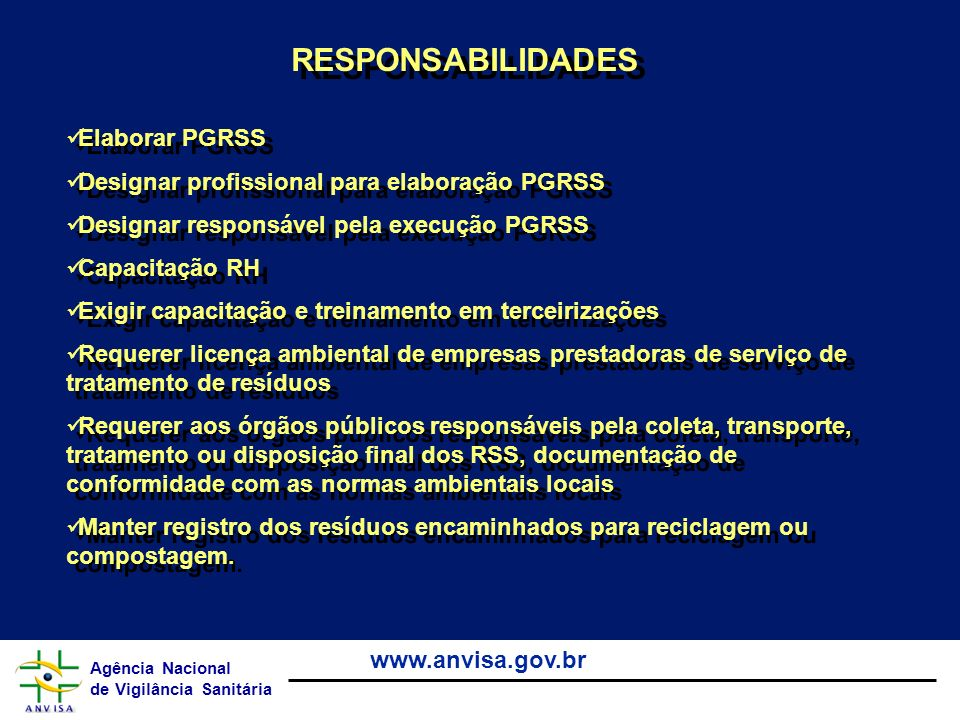 RESPONSABILIDADES Elaborar PGRSS