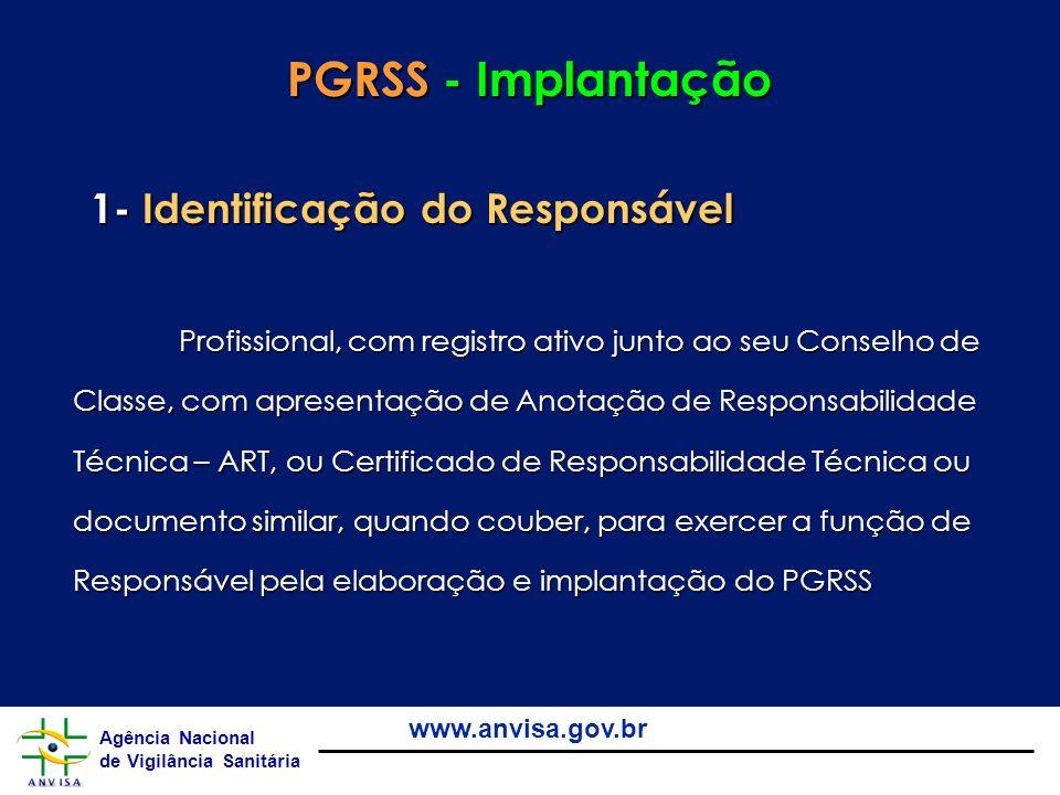 PGRSS - Implantação 1- Identificação do Responsável