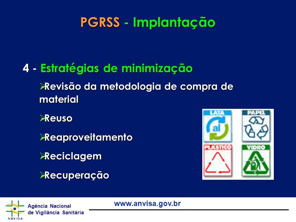 PGRSS - Implantação 4 - Estratégias de minimização