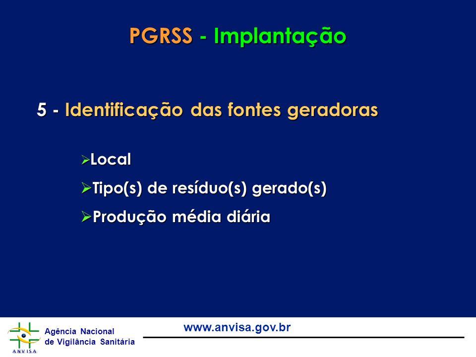 PGRSS - Implantação 5 - Identificação das fontes geradoras