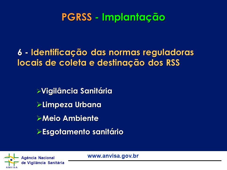 PGRSS - Implantação 6 - Identificação das normas reguladoras locais de coleta e destinação dos RSS.