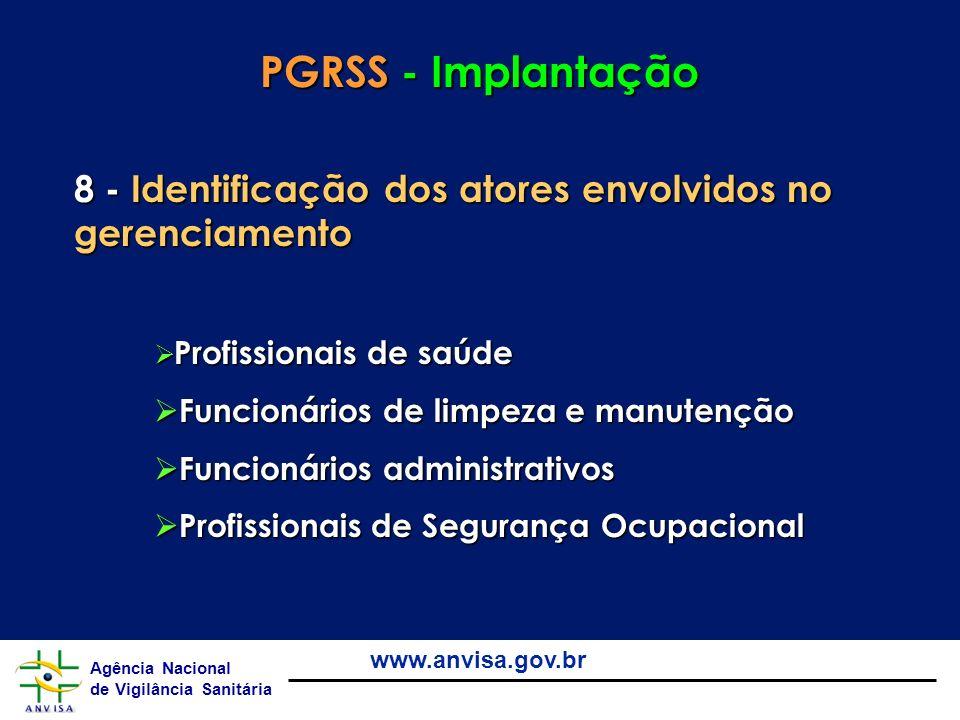 PGRSS - Implantação 8 - Identificação dos atores envolvidos no gerenciamento. Profissionais de saúde.