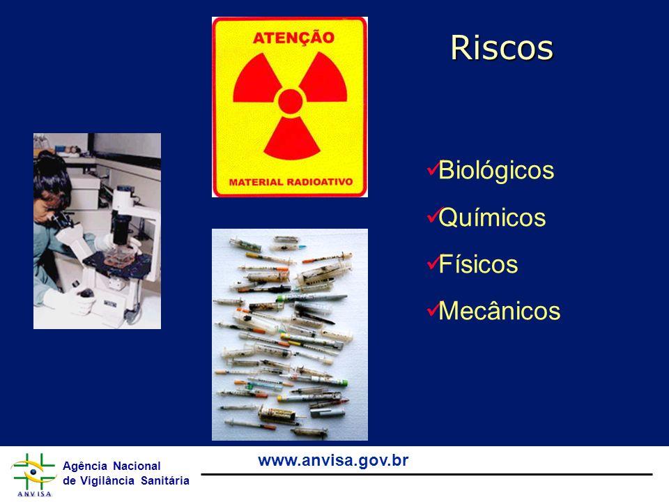 Riscos Biológicos Químicos Físicos Mecânicos