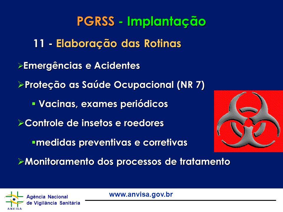 PGRSS - Implantação 11 - Elaboração das Rotinas