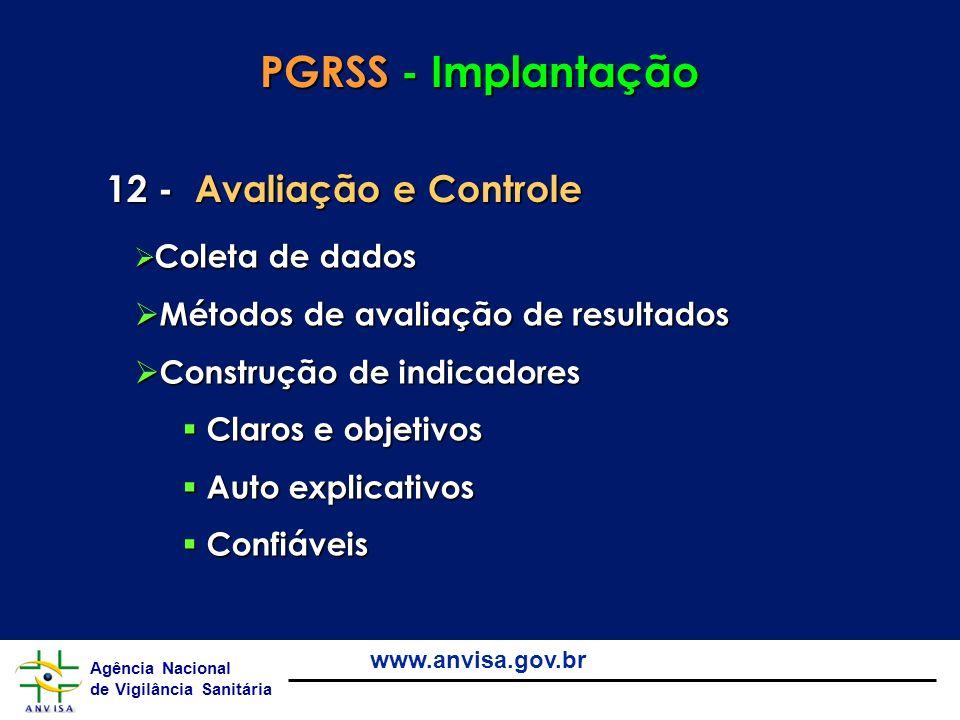 PGRSS - Implantação 12 - Avaliação e Controle