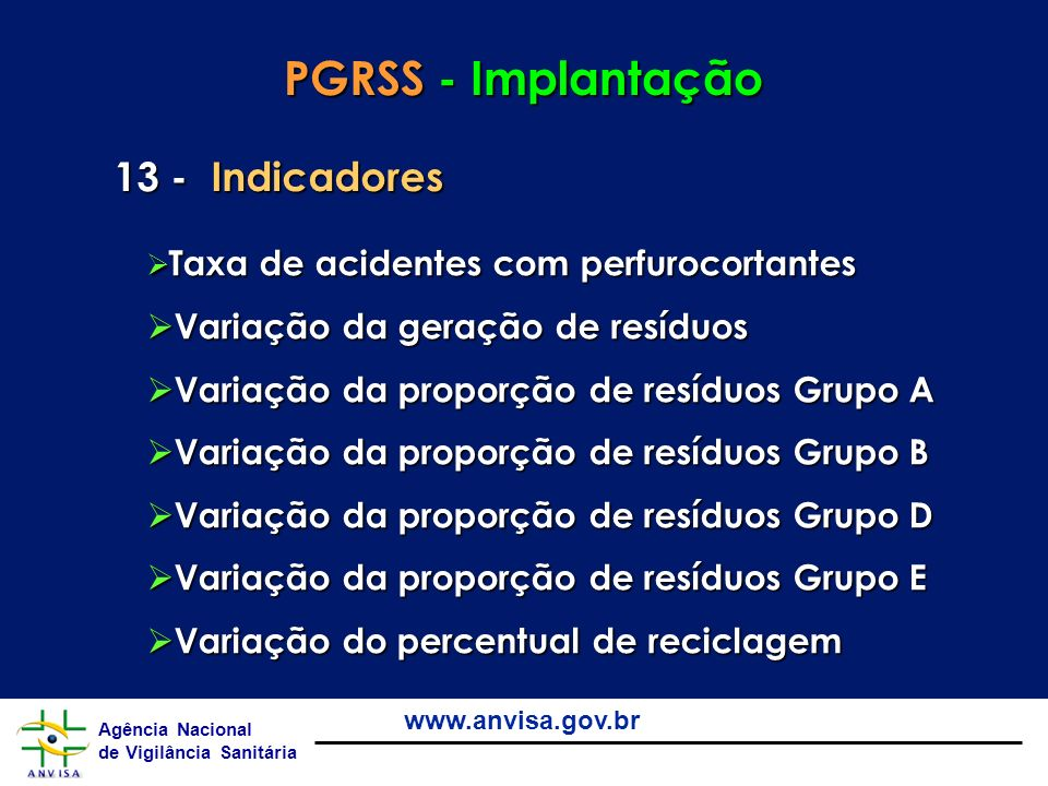 PGRSS - Implantação 13 - Indicadores Variação da geração de resíduos