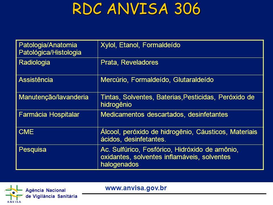 RDC ANVISA 306 Patologia/Anatomia Patológica/Histologia
