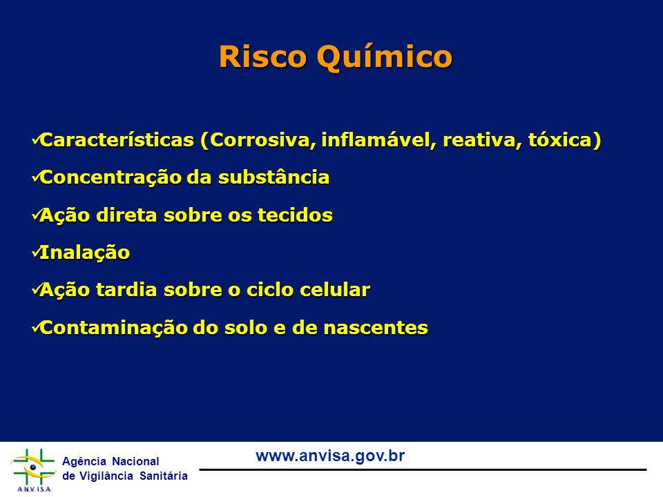 Risco Químico Características (Corrosiva, inflamável, reativa, tóxica)