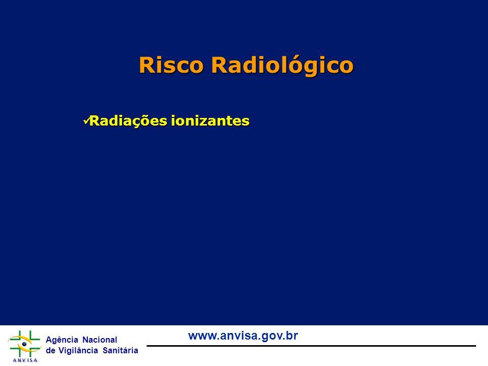 Risco Radiológico Radiações ionizantes