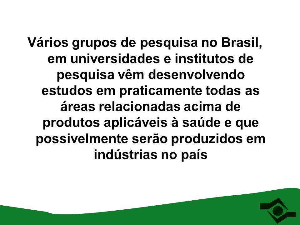 Vários grupos de pesquisa no Brasil, em universidades e institutos de pesquisa vêm desenvolvendo estudos em praticamente todas as áreas relacionadas acima de produtos aplicáveis à saúde e que possivelmente serão produzidos em indústrias no país
