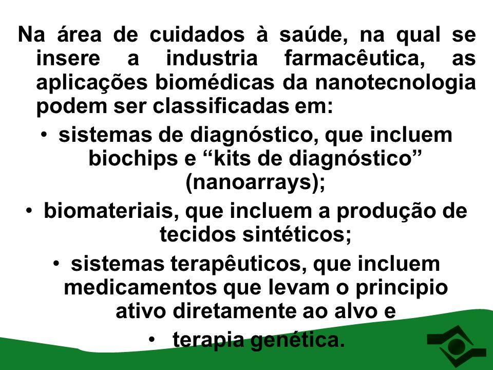 biomateriais, que incluem a produção de tecidos sintéticos;