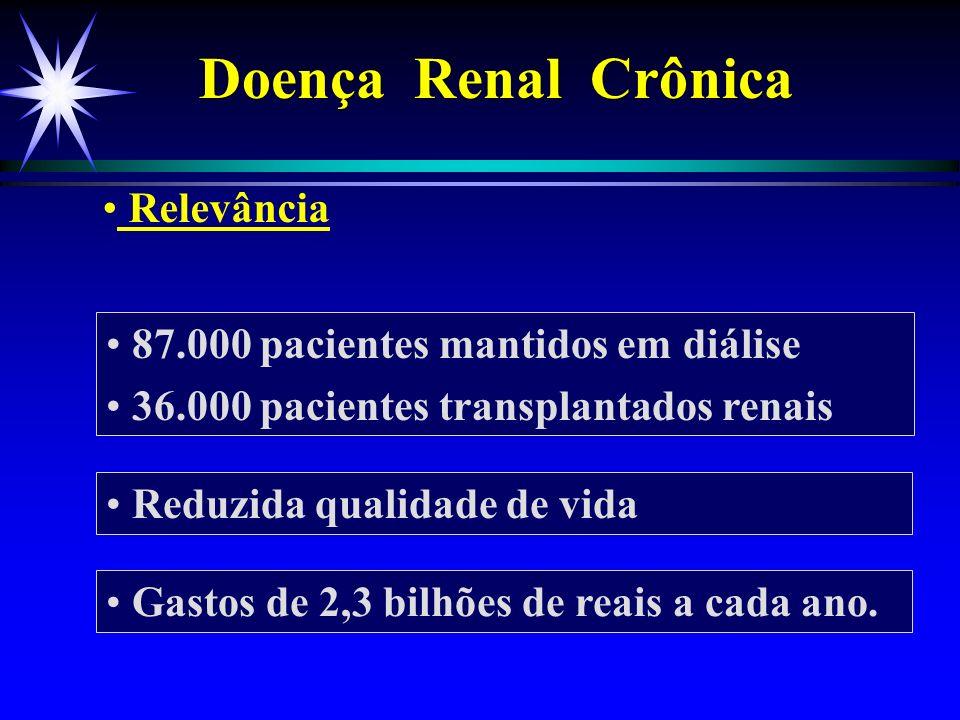 Doença Renal Crônica Relevância 87.000 pacientes mantidos em diálise