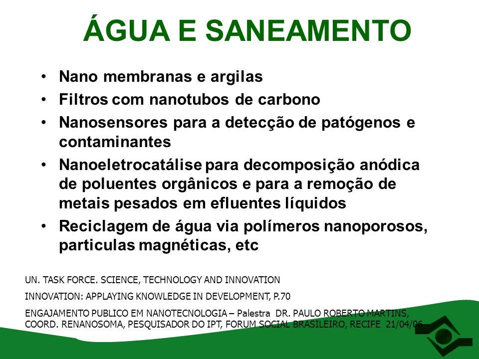 ÁGUA E SANEAMENTO Nano membranas e argilas