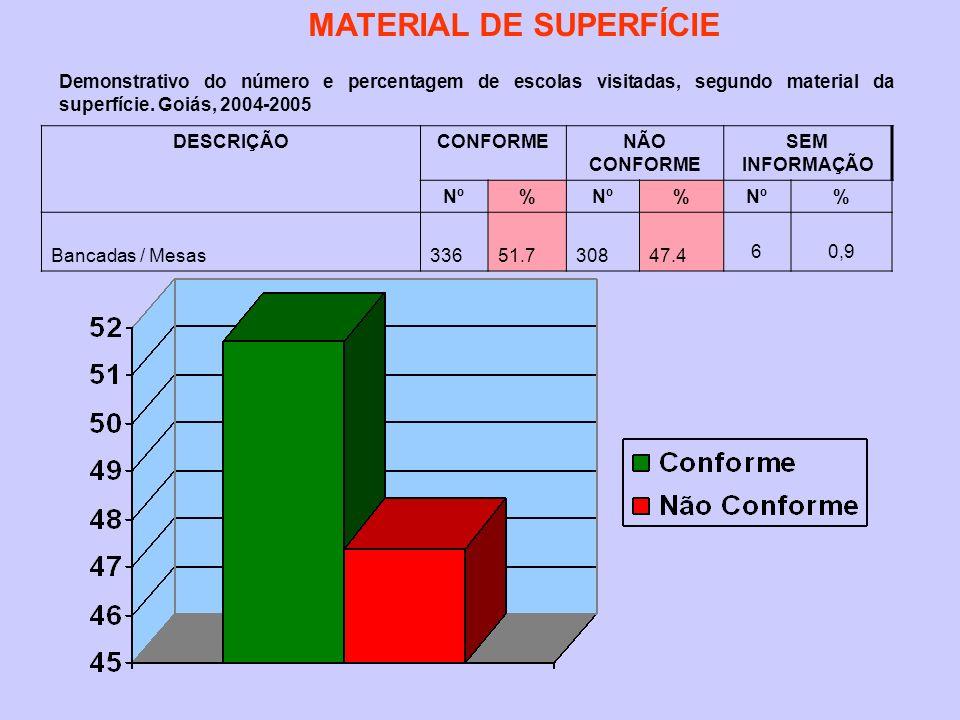 MATERIAL DE SUPERFÍCIE