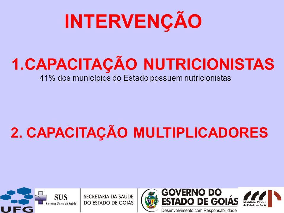 INTERVENÇÃO CAPACITAÇÃO NUTRICIONISTAS 2. CAPACITAÇÃO MULTIPLICADORES