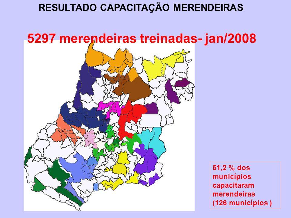 5297 merendeiras treinadas- jan/2008