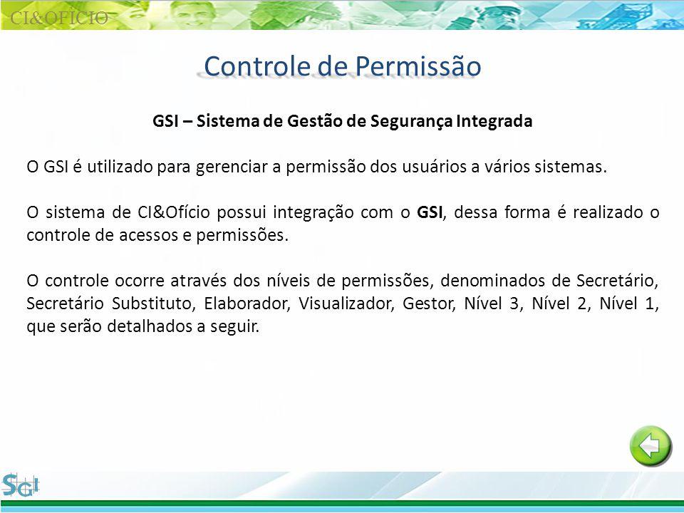 Controle de Permissão CI&OFÌCIO