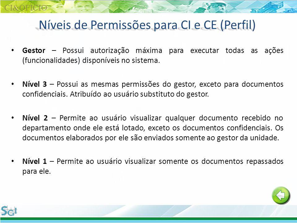 Níveis de Permissões para CI e CE (Perfil)