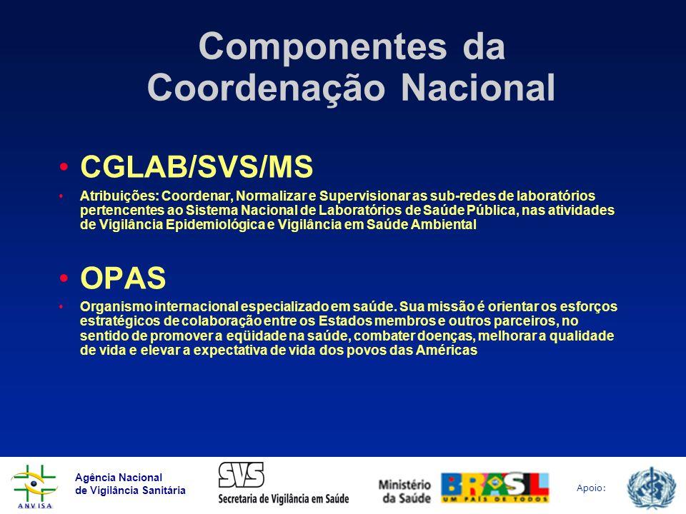 Componentes da Coordenação Nacional