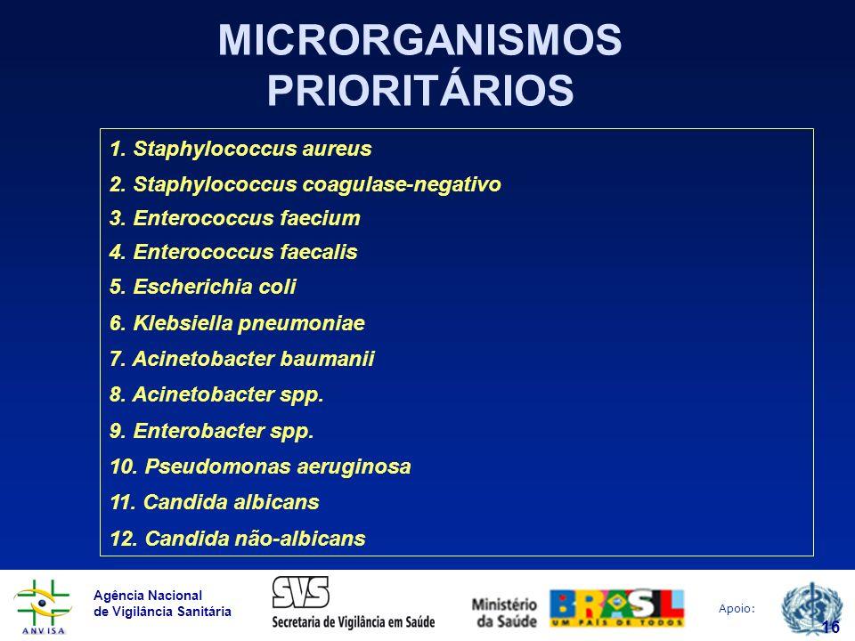 MICRORGANISMOS PRIORITÁRIOS