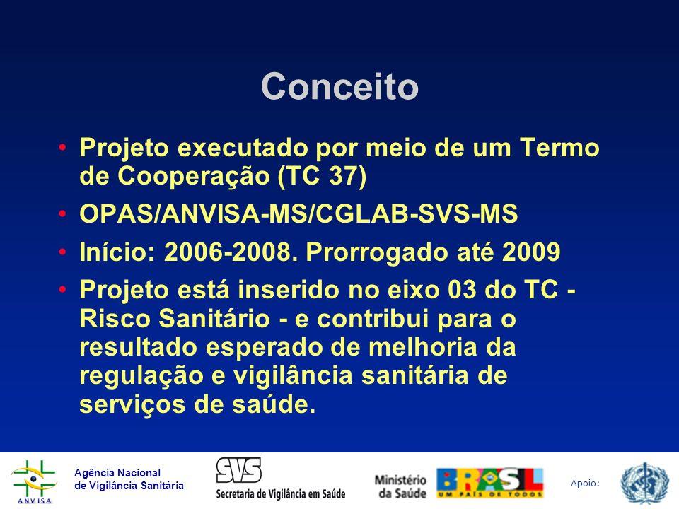 Conceito Projeto executado por meio de um Termo de Cooperação (TC 37)