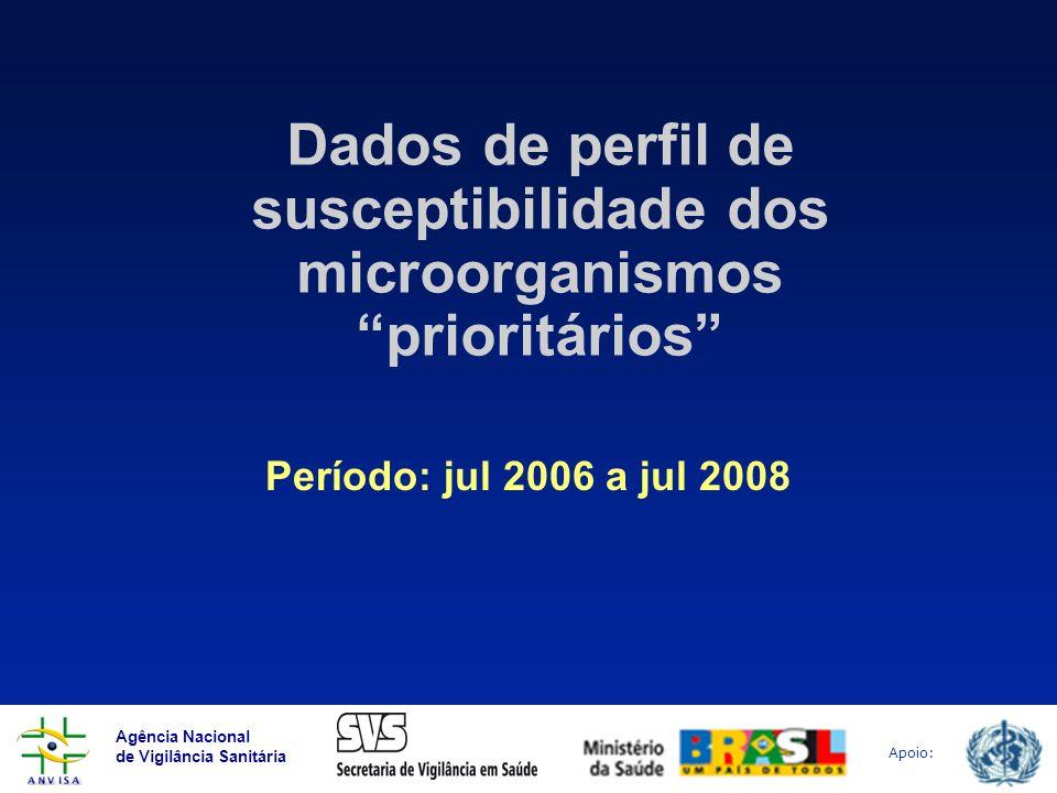Dados de perfil de susceptibilidade dos microorganismos prioritários