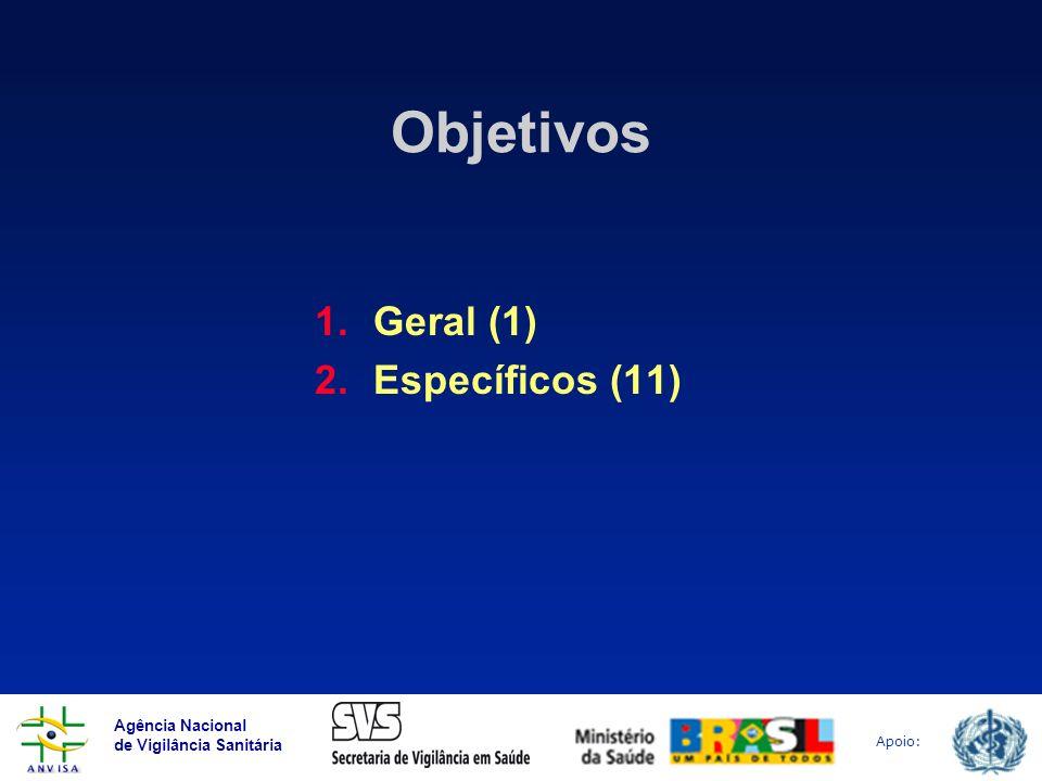 Objetivos Geral (1) Específicos (11)