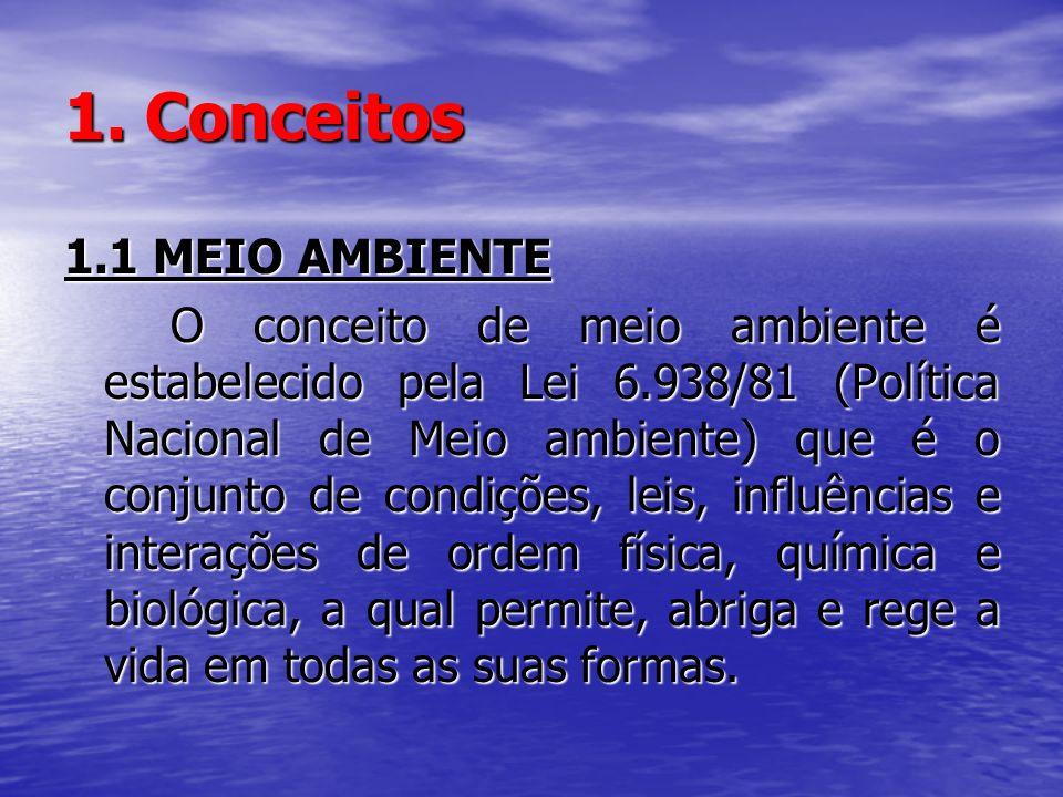 1. Conceitos 1.1 MEIO AMBIENTE