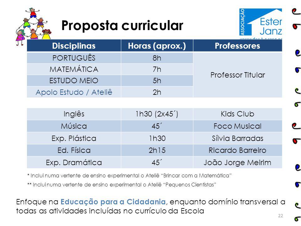 Proposta curricular Disciplinas Horas (aprox.) Professores PORTUGUÊS
