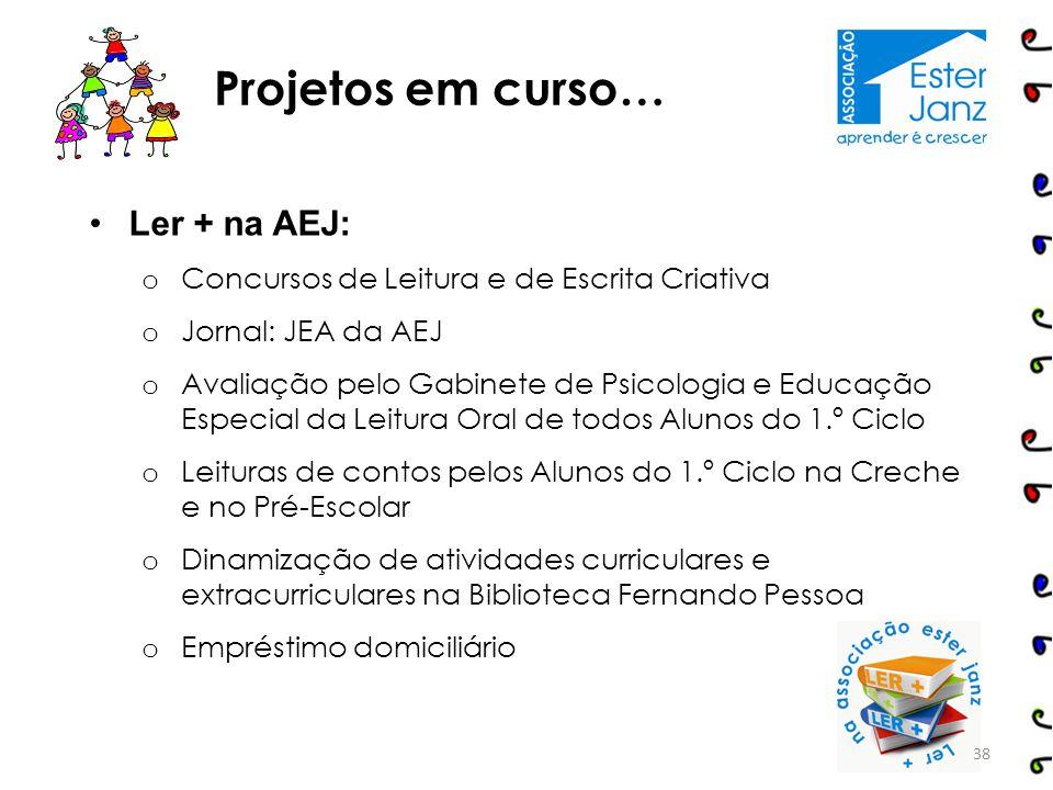 Projetos em curso… Ler + na AEJ: