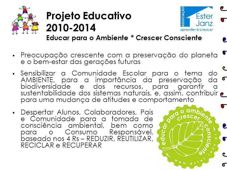 Projeto Educativo 2010-2014. Educar para o Ambiente * Crescer Consciente.