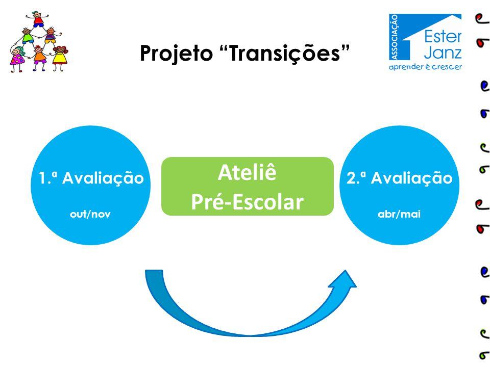 Ateliê Pré-Escolar Projeto Transições 1.ª Avaliação 2.ª Avaliação