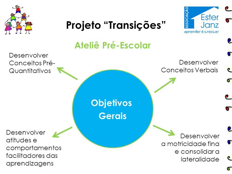 Projeto Transições Ateliê Pré-Escolar Objetivos Gerais Desenvolver