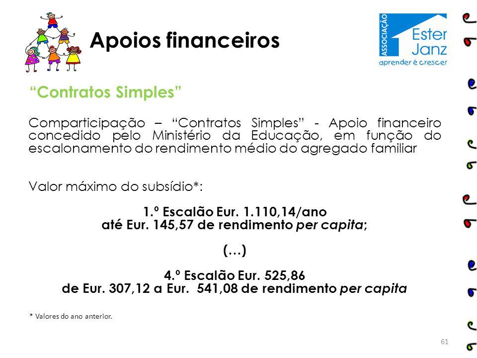 Apoios financeiros Contratos Simples