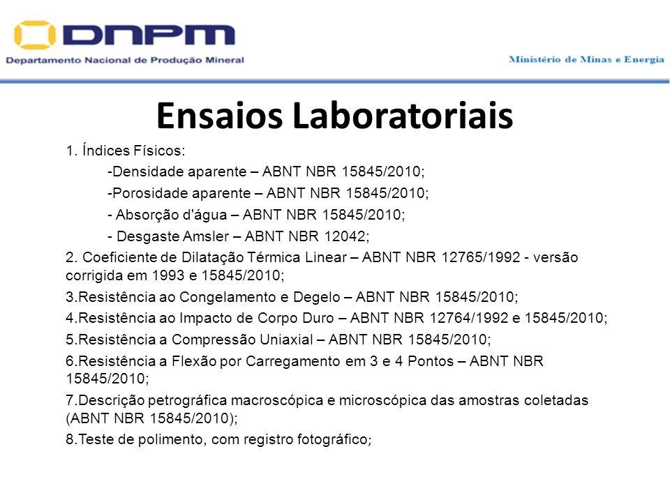 Ensaios Laboratoriais
