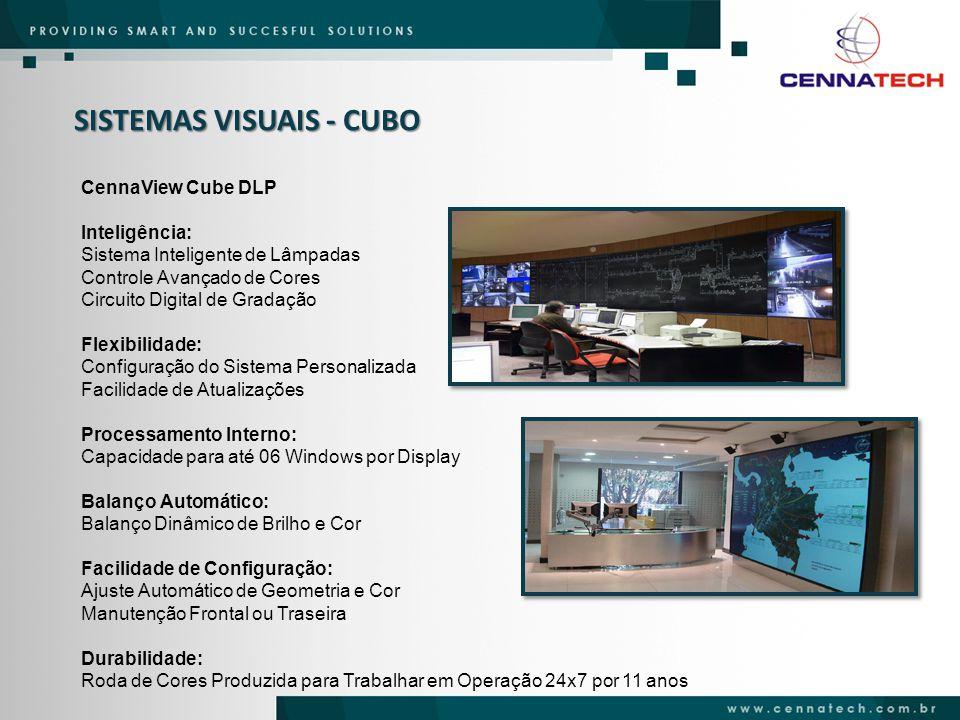 SISTEMAS VISUAIS - CUBO